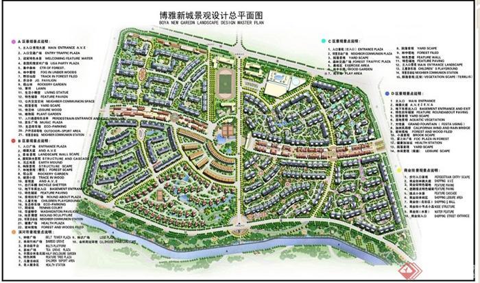 某大型住宅区景观设计方案文本