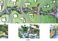河流景观分析图,道路,景石,园桥