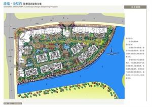 某小区景观设计方案文本