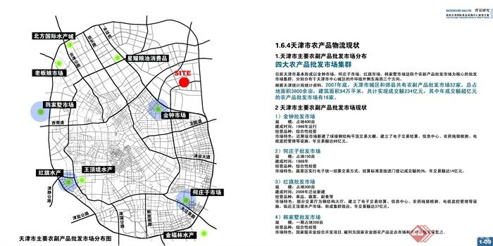 城市设计,现状分析