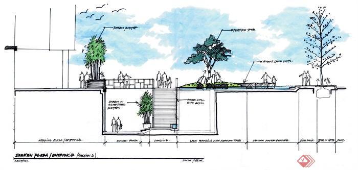 城市景观节点设计手绘图-台阶景观树水体景观住宅