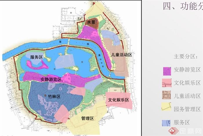 综合公园案例分析PPT文本(2)