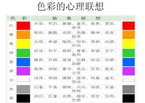 色彩基礎知識