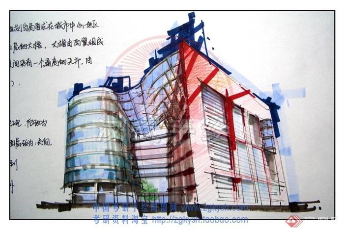 商业建筑,商铺,商场,商业中心