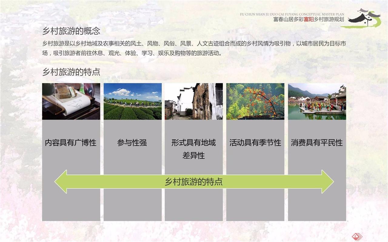 富阳乡村旅游规划图片