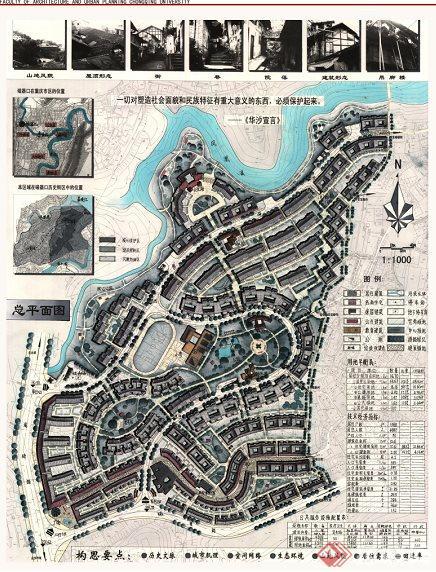 毕业设计——住宅区规划展板方案