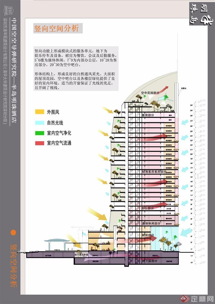 """洛阳""""半岛明珠""""大酒店方案设计"""