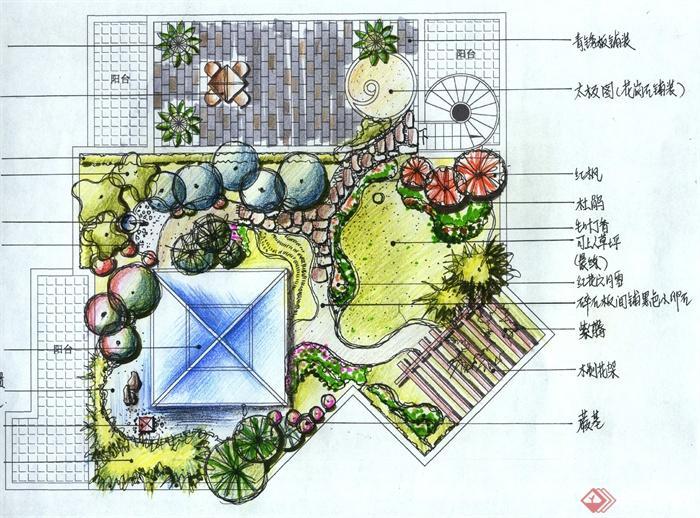庭院手绘快题设计图展示