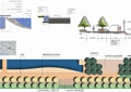 園路,景觀樹,地面鋪裝,桌椅,河流景觀,施工圖
