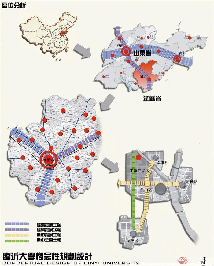 校園景觀規劃,經濟分析圖