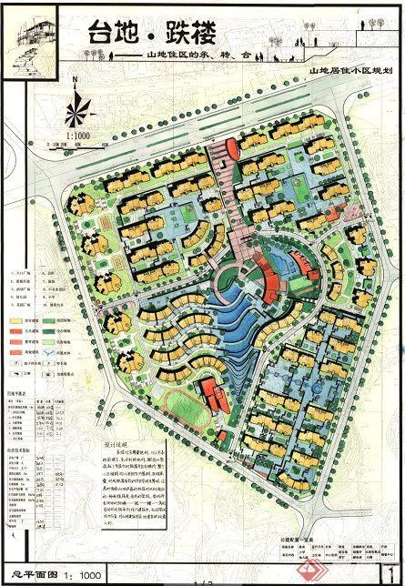 学生作业——小区规划展板方案
