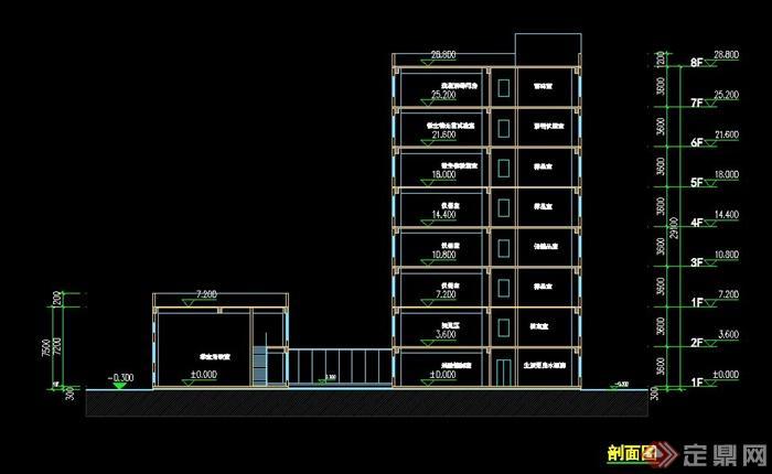 药品检验实验室建筑设计cad方案[原创]