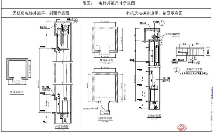 电梯井道尺寸示意图pdf格式(1)