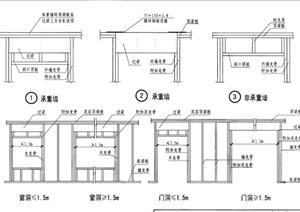 建筑節點門窗洞口及過梁設計PDF詳圖