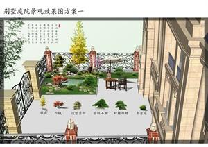 某别墅区内庭院景观规划含效果图