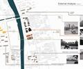 城市规划,城市建设,城市综合体