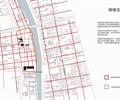 城市規劃,城市建設,城鄉規劃
