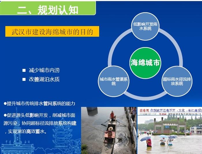有关海绵城市新研究课题理论资料(3)