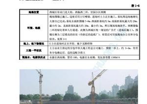 某国际投资大厦工程全套施工组织设计