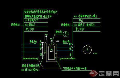 標準籃球場CAD做法詳圖(3)