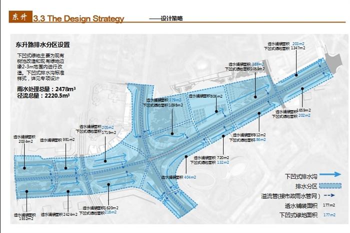 某城市街道道路景观规划设计方案高清ppt文本