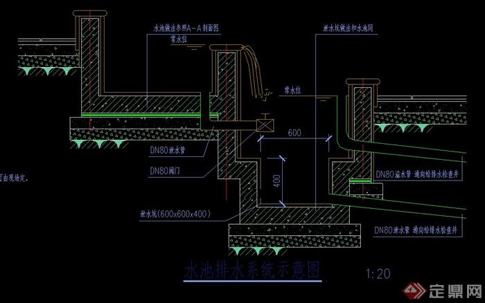某小区水池设计cad施工图
