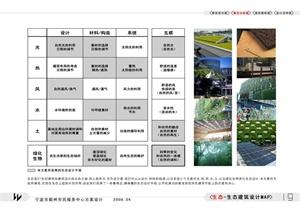 【超值工具包】分析图画法+ PSD符号