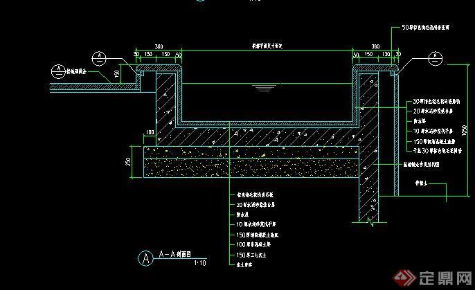 某现代简约水池景观设计CAD施工图