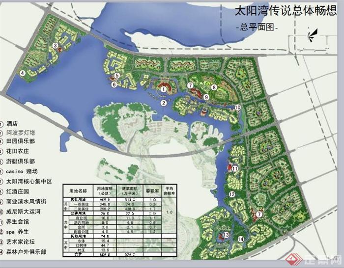 宿迁市某河案风光带景观规划PPT文本