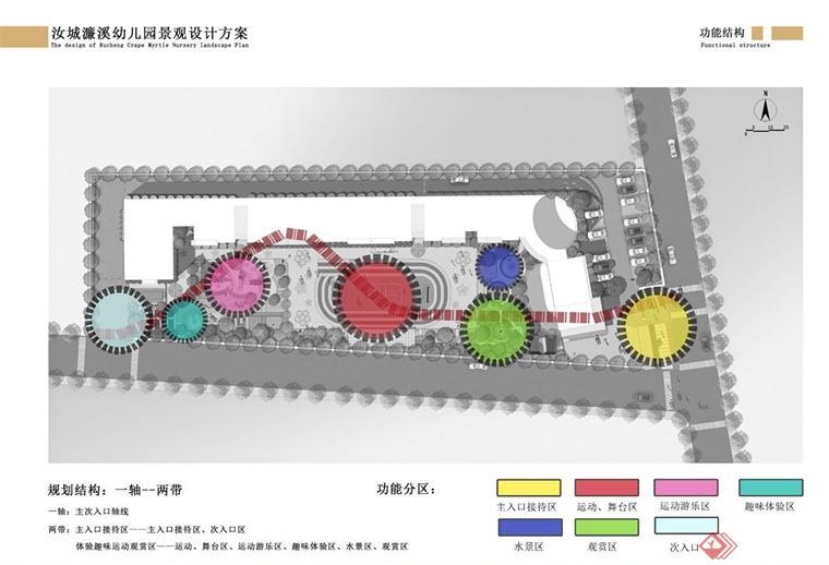 汝城濂溪幼儿园景观规划设计