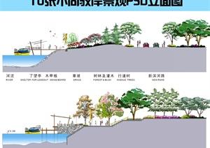 某现代风格滨水景观驳岸设计PSD剖立面图