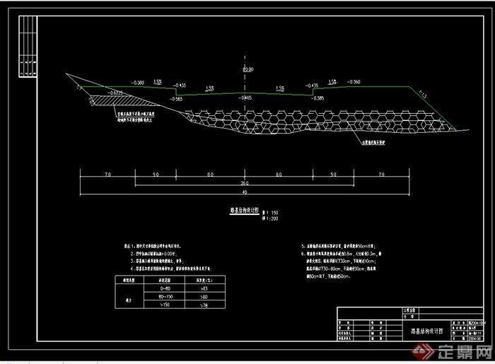 现代风格市政道路设计cad全套施工图