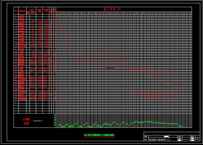 层框架结构公寓楼建筑结构图 计算书 施组 施工总平面布置图 横道图-5