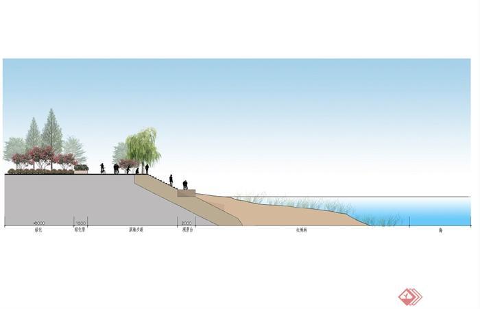 3张滨水现代驳岸景观设计psd立面图[原创]
