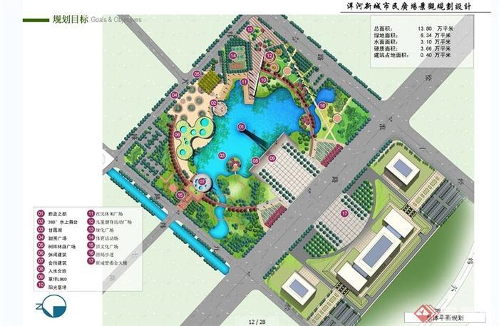 現代風格城市民廣場景觀設計方案(30頁)[原創]