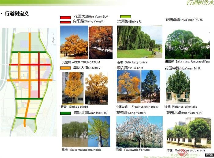 现代风格道路街道景观设计ppt文本
