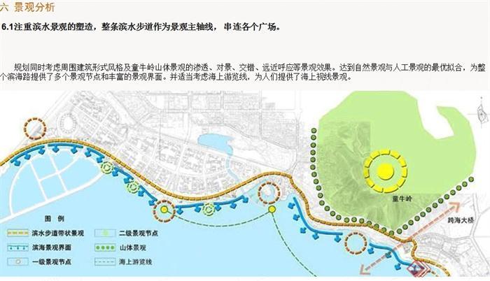 大连滨海路景观规划设计ppt方案
