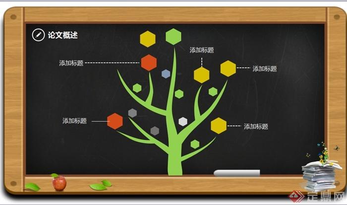 木质黑板报形式毕业论文模板设计ppt文档[原创]