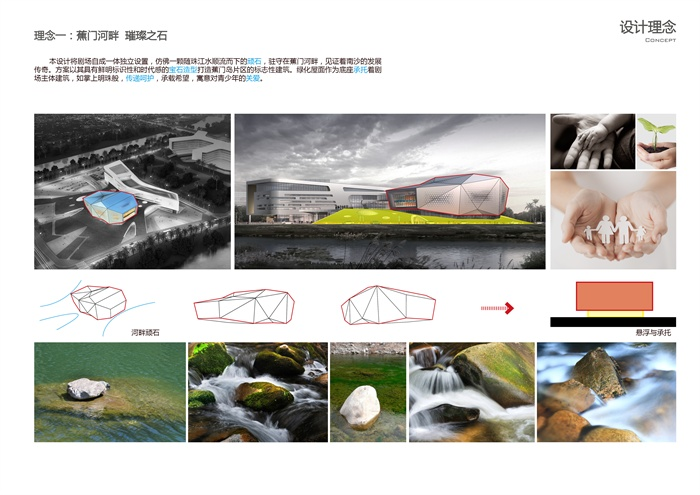 sketchup活动中心博物cad文本su效果图大学生活动中心社区青年宫(10)