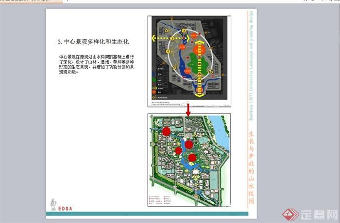 临沂山东景观压铸规划设计PPT大学[原创]方案模具设计v景观图片