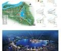 城市规划,滨水城市,滨水城市规划