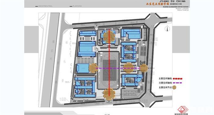 某现代风格中小学建筑设计CAD方案图含JPG方案排版以及设计说明,包含缩略图,附件包含CAD方案图和JPG方案排版以及设计说明。规划中的学校校园占地面积约197.7亩,分为一校三园的全寄宿制学校,拟设小学7轨,42个班,1890名学生;初中16轨,48个班,2592名学生;高中6轨,18个班,972名学生。校舍建筑面积140694平方米。该项目建筑空间设计立足于统一与变化相协调,将自然生态环境融于设计之中,重视建筑设计艺术与技术、艺术之间的关系,建筑物对外墙进行了精心的组织和独特的划分,与浅色墙面虚实搭配