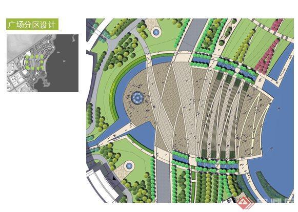 某滨水广场景观规划设计ppt文本