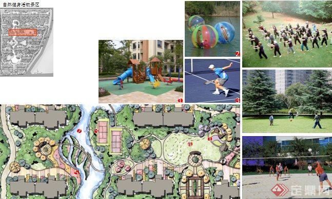 某居住小区景观设计汇报ppt文本(5)图片
