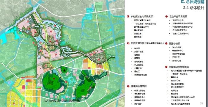 无锡阳山东方田园综合体总体规划设计设计方案高清文本(3)