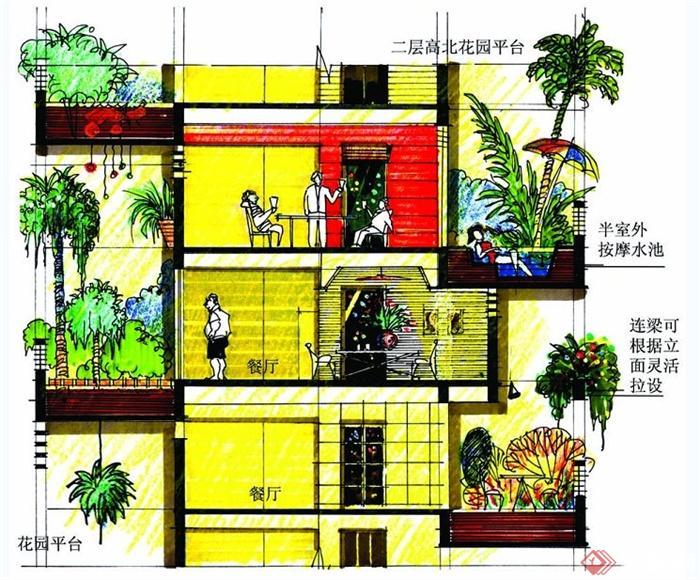 建筑剖立面手绘图[原创]