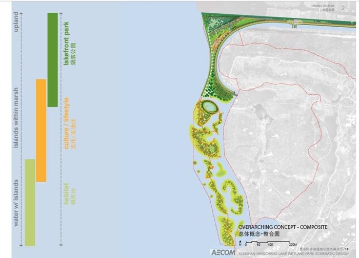 昆山阳澄湖湿地公园设计方案高清文本(4)