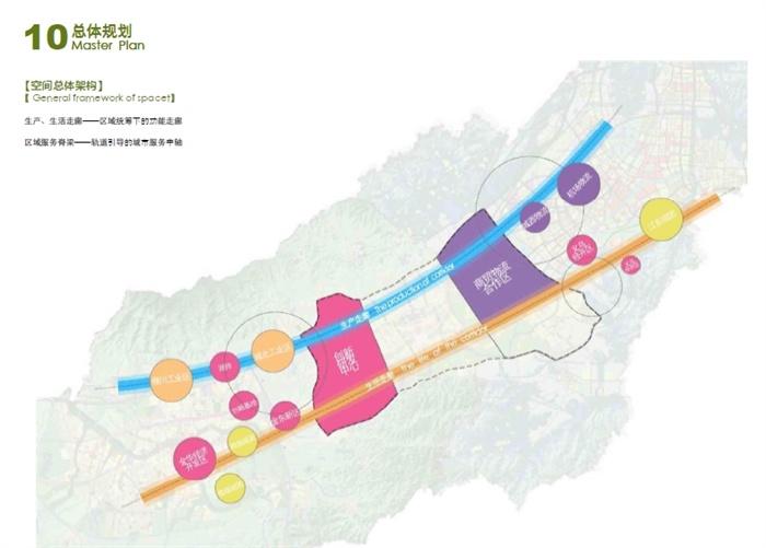 某市新区总体规划及重点地段城市设计方案高清pdf文本