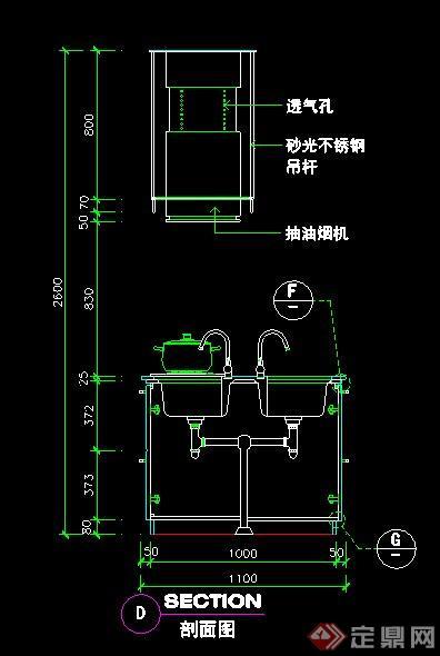 局部风格剖面图CAD图[原创]中式厨房对室内设计的v局部图片