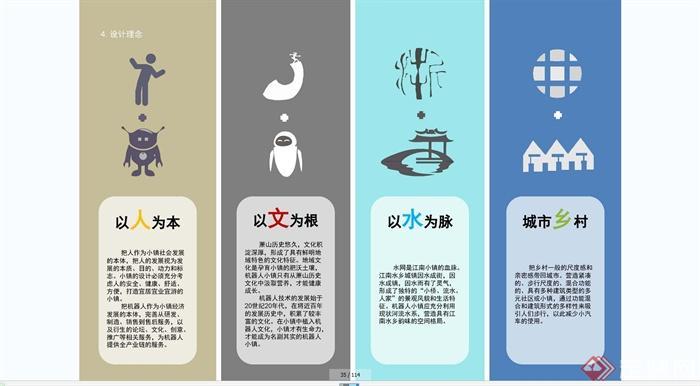 浙江萧山机器人小镇整体景观规划设计JPG方案(15)